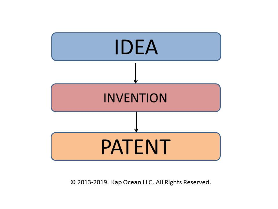 available new design lace up in PATENTS & IP - KAP OCEAN LLC